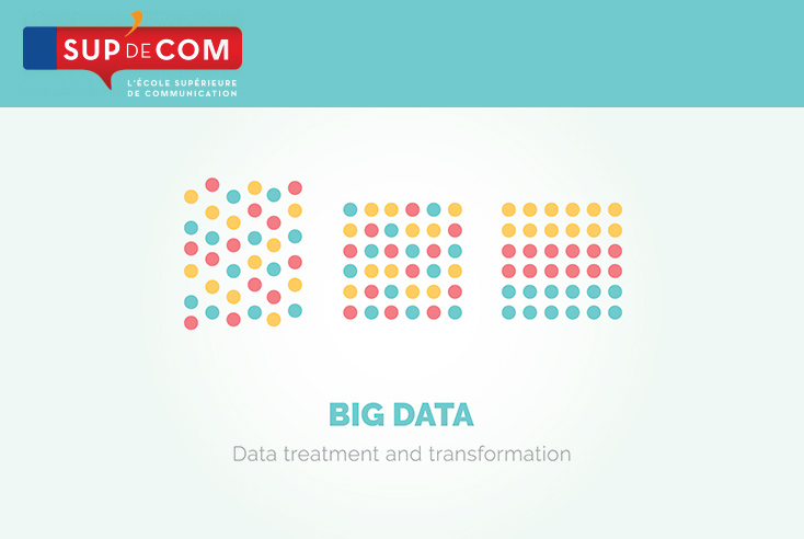 FORMATION – Data & Analytics @ Sup' De Com